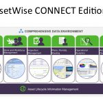 AssetWise is the Bentley Systems asset lifecycle information management approach for creating a comprehensive data environment for operations and maintenance.